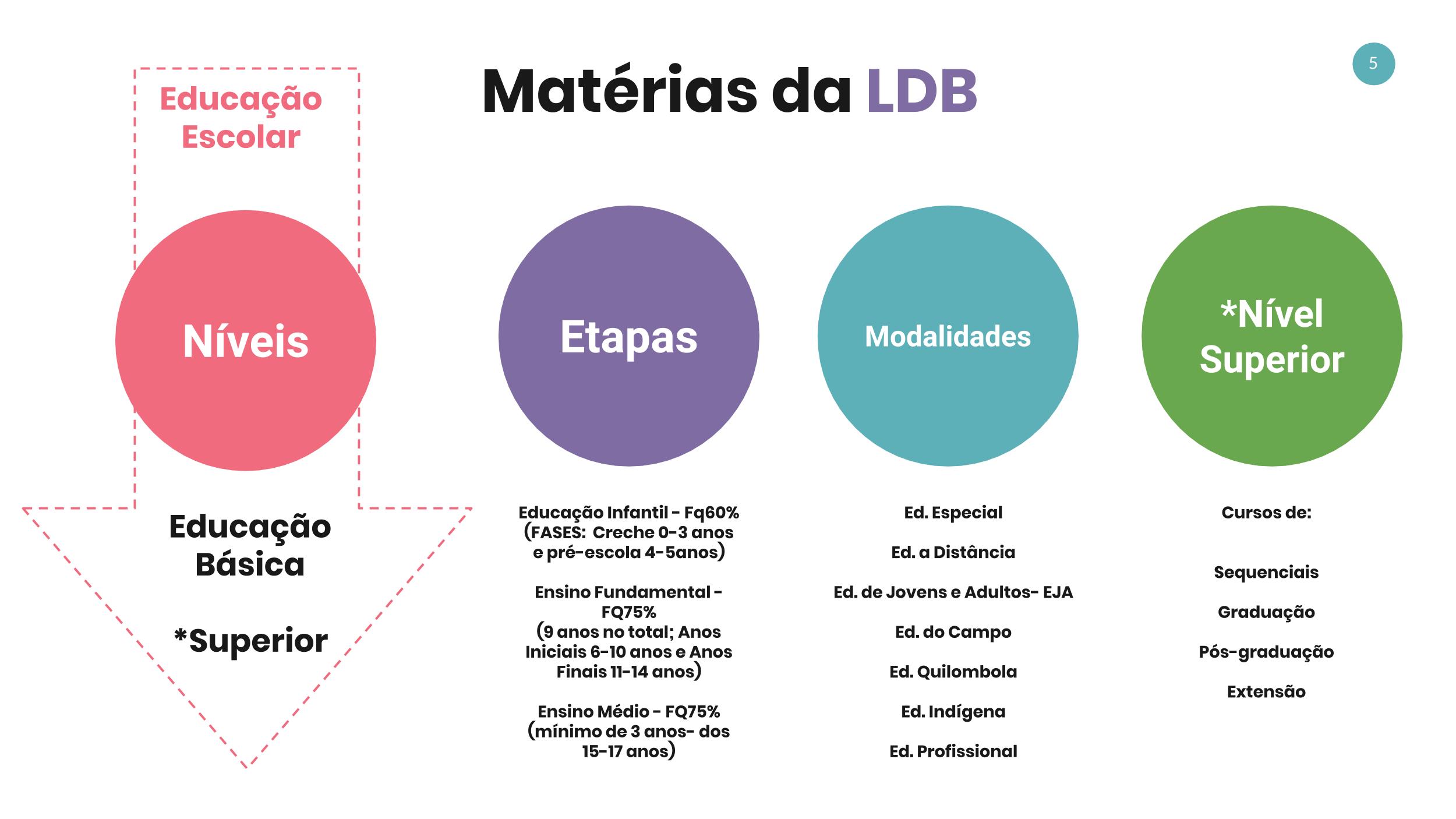 A JLS - Educação online participa do programa Multincubadora da Universidade de Brasilia. Clique e veja!